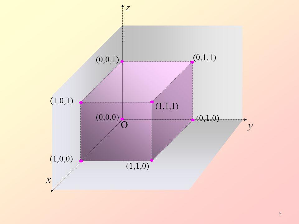 6 z y x (1,1,0) (0,0,1) (1,1,1) (0,1,0) (1,0,1) (1,0,0) (0,0,0) (0,1,1) O