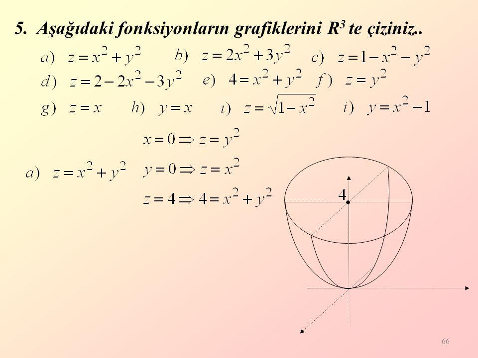 66 5. Aşağıdaki fonksiyonların grafiklerini R 3 te çiziniz..