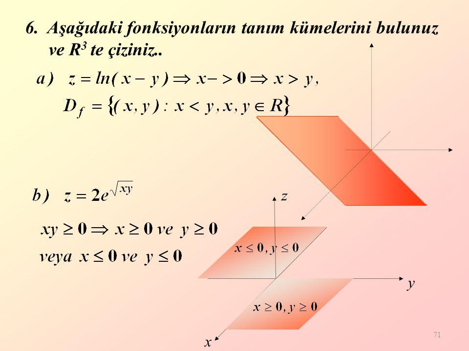 71 6. Aşağıdaki fonksiyonların tanım kümelerini bulunuz ve R 3 te çiziniz.. z y x