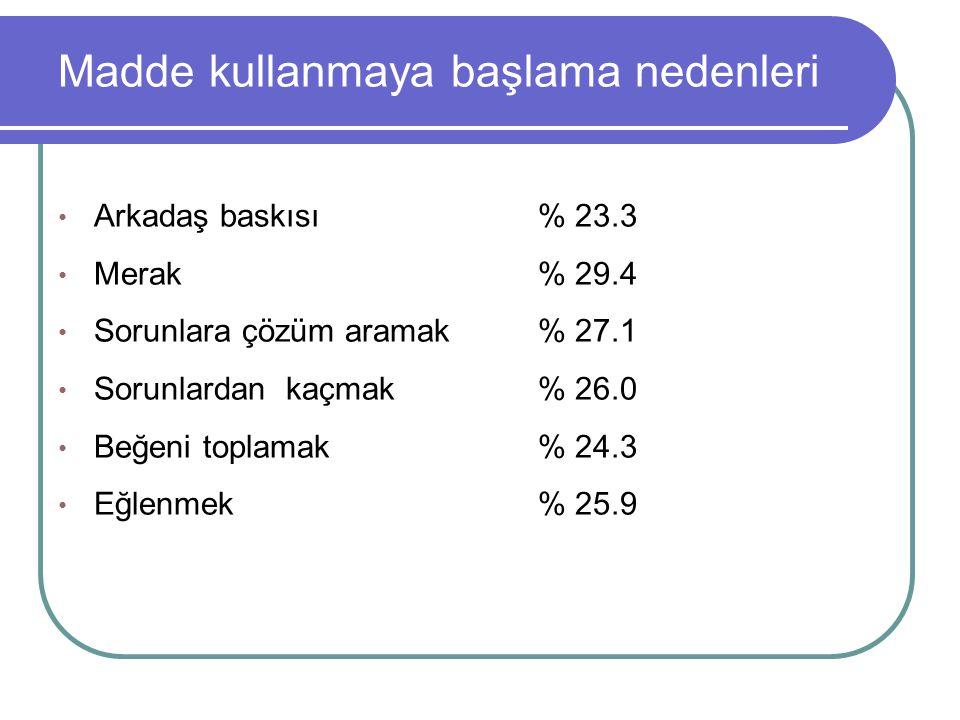 Madde kullanmaya başlama nedenleri Arkadaş baskısı % 23.3 Merak % 29.4 Sorunlara çözüm aramak % 27.1 Sorunlardan kaçmak % 26.0 Beğeni toplamak % 24.3