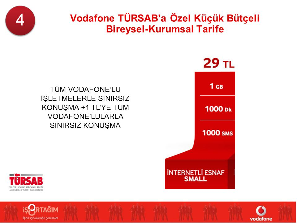 TÜM VODAFONE'LU İŞLETMELERLE SINIRSIZ KONUŞMA +1 TL'YE TÜM VODAFONE'LULARLA SINIRSIZ KONUŞMA 4 4 Vodafone TÜRSAB'a Özel Küçük Bütçeli Bireysel-Kurumsa