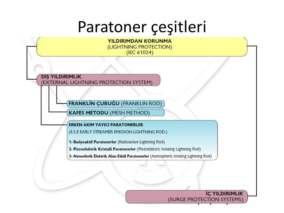 Paratoner çeşitleri
