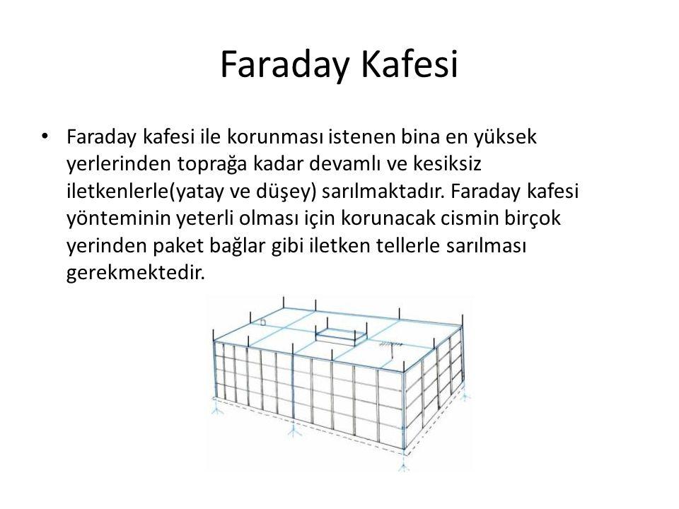 Faraday Kafesi Faraday kafesi ile korunması istenen bina en yüksek yerlerinden toprağa kadar devamlı ve kesiksiz iletkenlerle(yatay ve düşey) sarılmak