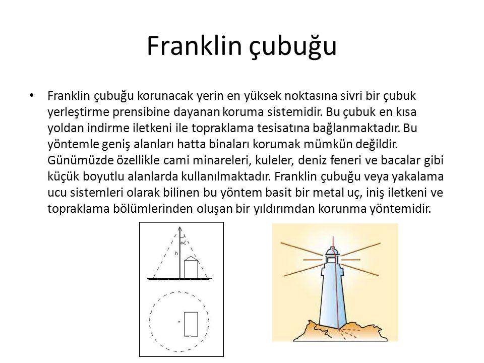 Franklin çubuğu Franklin çubuğu korunacak yerin en yüksek noktasına sivri bir çubuk yerleştirme prensibine dayanan koruma sistemidir. Bu çubuk en kısa