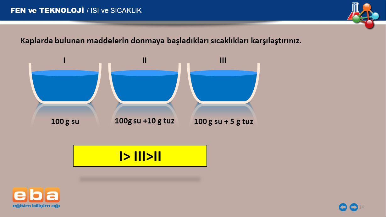 FEN ve TEKNOLOJİ / ISI ve SICAKLIK 14 Kaplarda bulunan maddelerin donmaya başladıkları sıcaklıkları karşılaştırınız. I II III 100 g su 100g su +10 g t