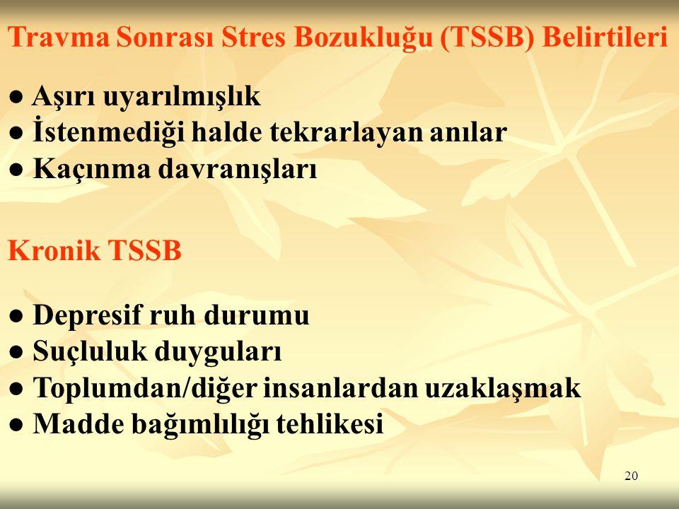 20 Travma Sonrası Stres Bozukluğu (TSSB) Belirtileri ● Aşırı uyarılmışlık ● İstenmediği halde tekrarlayan anılar ● Kaçınma davranışları Kronik TSSB ●