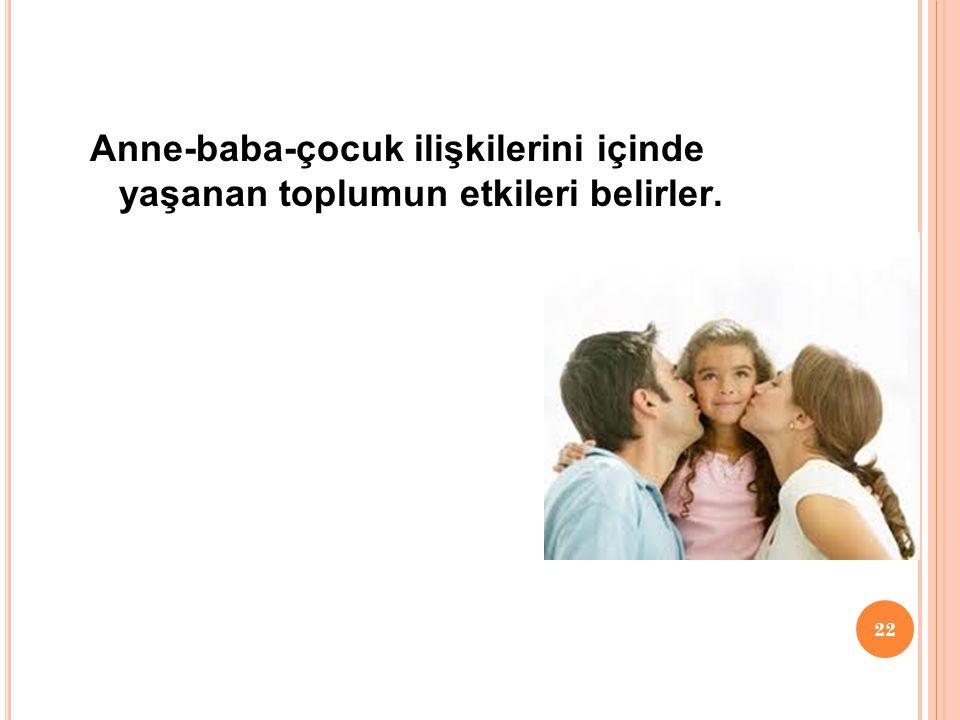 22 Anne-baba-çocuk ilişkilerini içinde yaşanan toplumun etkileri belirler.