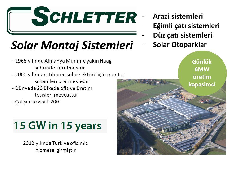 Solar Montaj Sistemleri -Arazi sistemleri -Eğimli çatı sistemleri -Düz çatı sistemleri -Solar Otoparklar - 1968 yılında Almanya Münih`e yakın Haag şeh