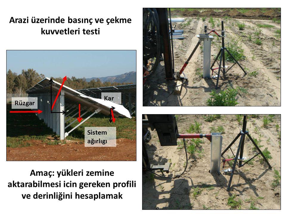 Yapılan zemin testleri sonucu gerekli temel sistemi seçilmelidir Tek ayaklı sistemÇift ayaklı sistem