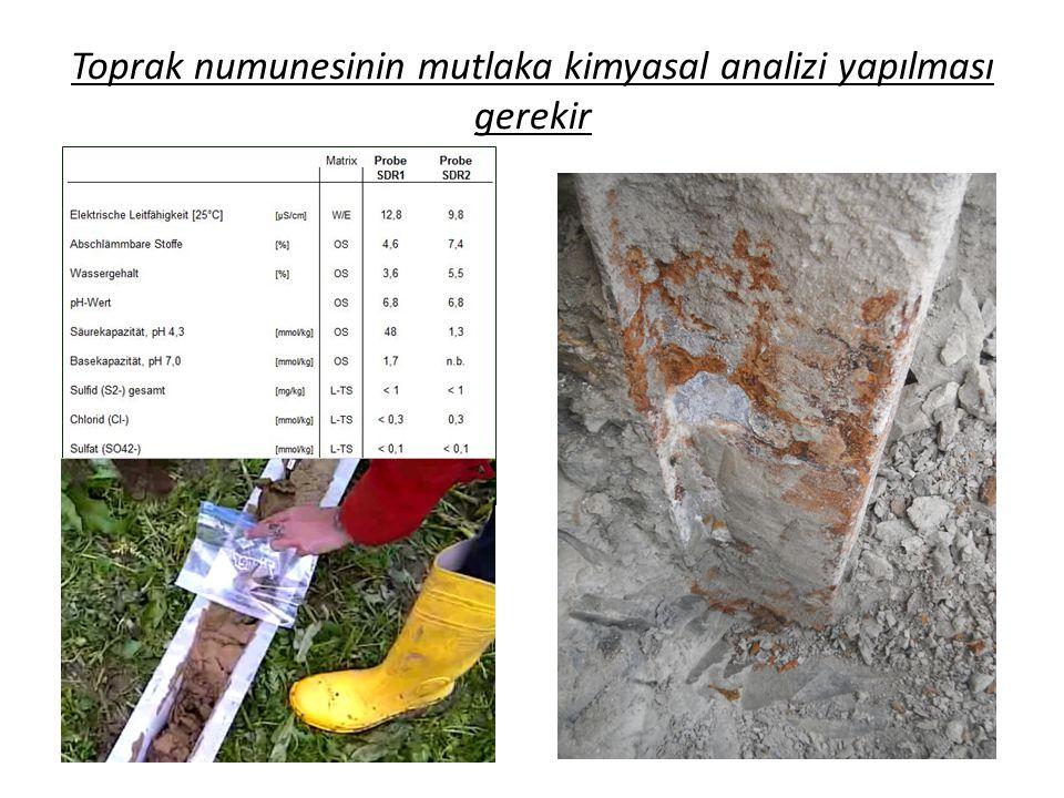 Toprak numunesinin mutlaka kimyasal analizi yapılması gerekir