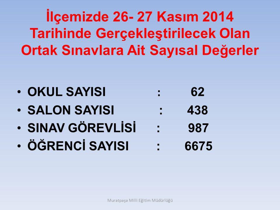 İlçemizde 26- 27 Kasım 2014 Tarihinde Gerçekleştirilecek Olan Ortak Sınavlara Ait Sayısal Değerler OKUL SAYISI : 62 SALON SAYISI : 438 SINAV GÖREVLİSİ : 987 ÖĞRENCİ SAYISI : 6675 Muratpaşa Milli Eğitim Müdürlüğü