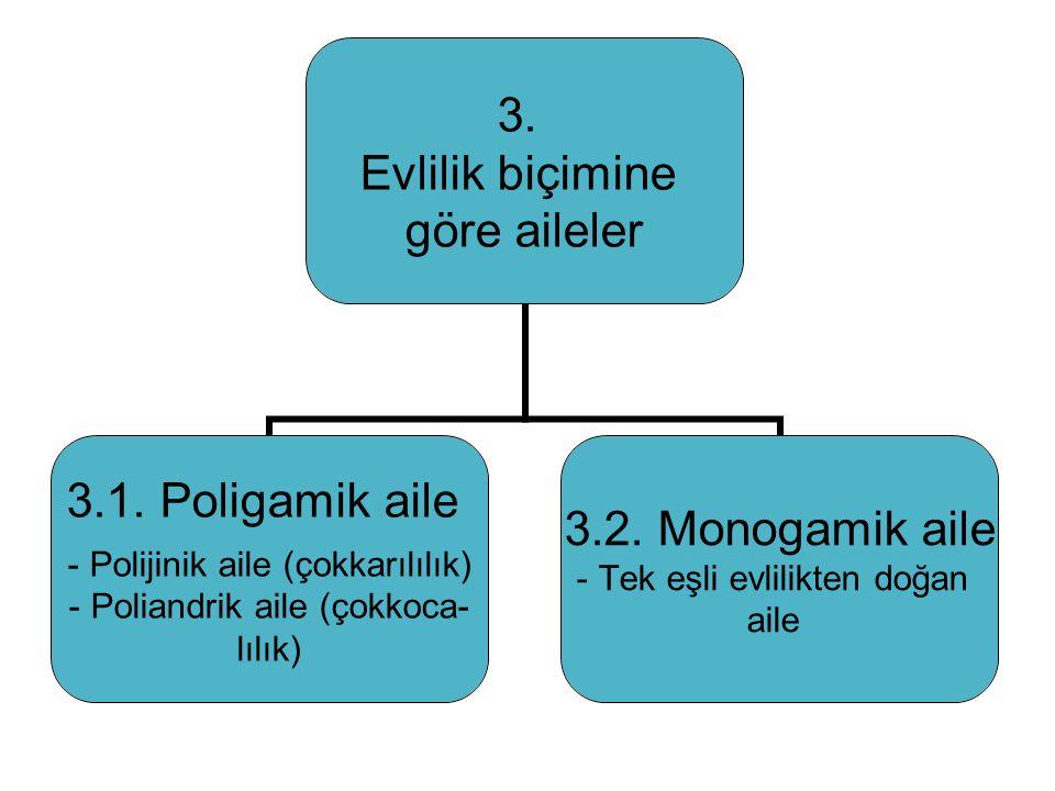 2.Otoriteye göre aileler 2.1. Ataerkil aile Ailede (yaşlı) erkek söz sahibidir 2.2.