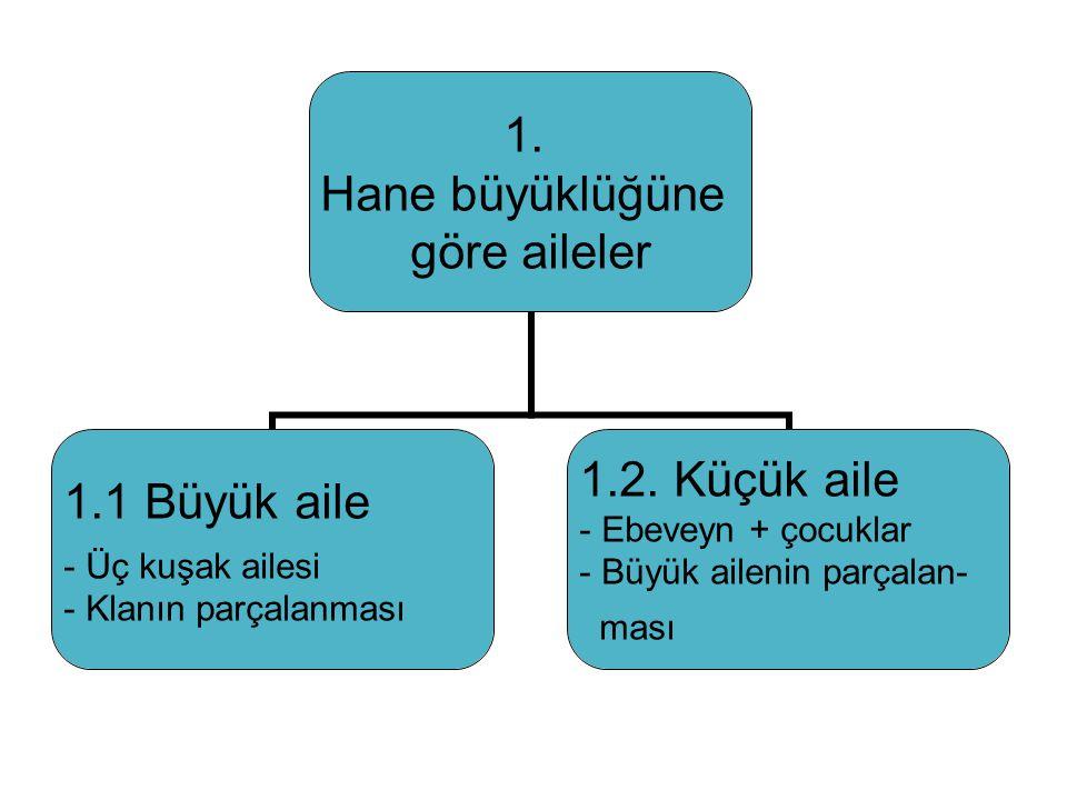 Ailenin Türleri Sınıflandırma Kriterleri – Hane büyüklüğü – Otorite – Evlilik biçimleri – İkametgah