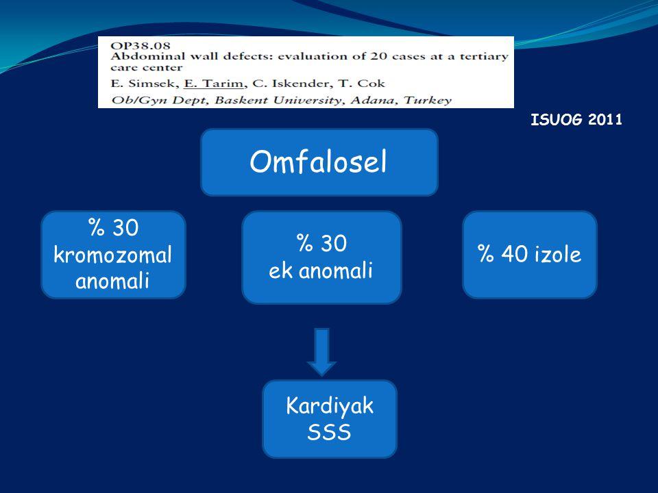 ISUOG 2011 Omfalosel % 30 kromozomal anomali % 30 ek anomali Kardiyak SSS % 40 izole Omfalosel