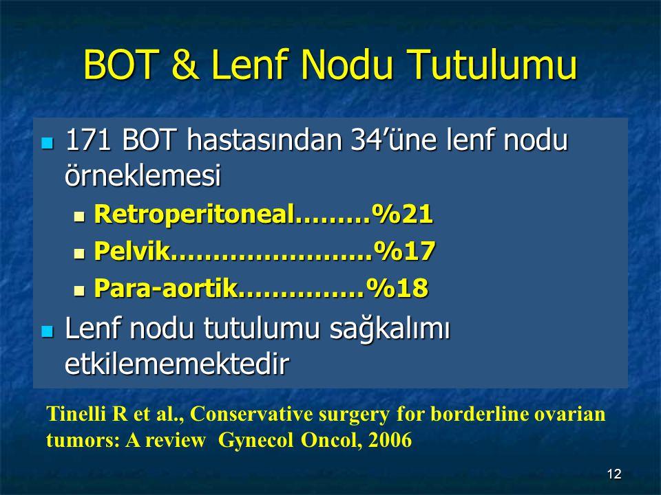 12 BOT & Lenf Nodu Tutulumu 171 BOT hastasından 34'üne lenf nodu örneklemesi 171 BOT hastasından 34'üne lenf nodu örneklemesi Retroperitoneal………%21 Re