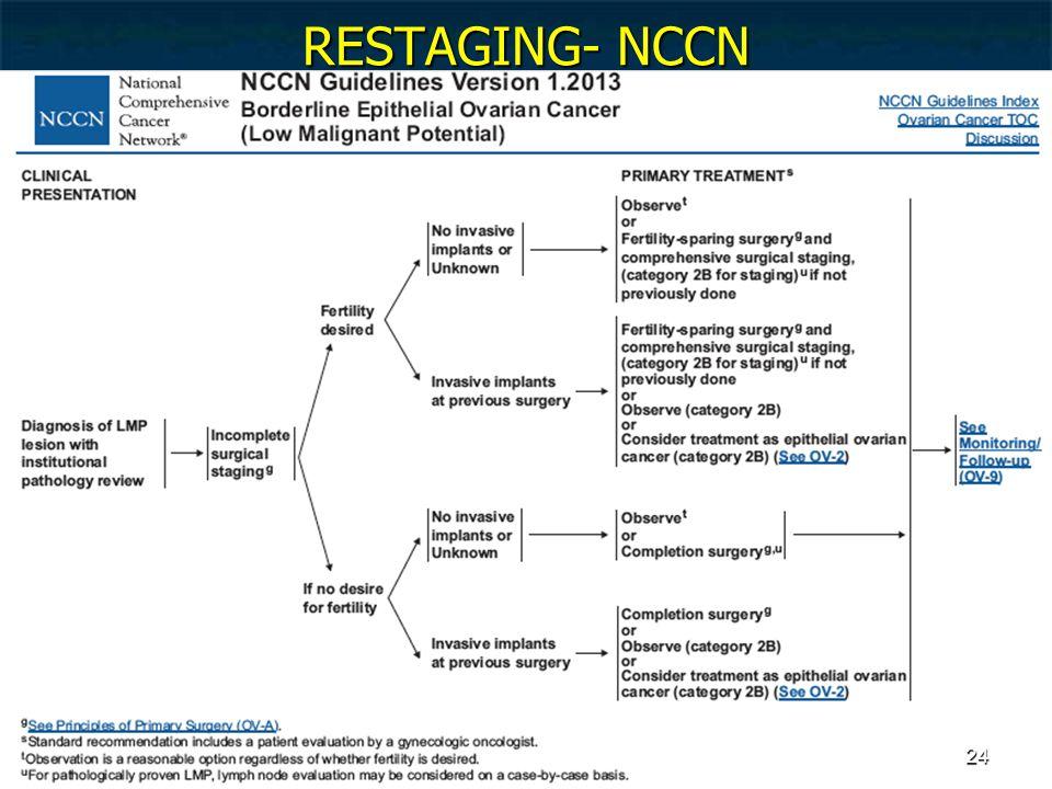 RESTAGING- NCCN 24