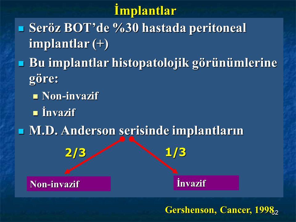 32 Seröz BOT'de %30 hastada peritoneal implantlar (+) Seröz BOT'de %30 hastada peritoneal implantlar (+) Bu implantlar histopatolojik görünümlerine gö