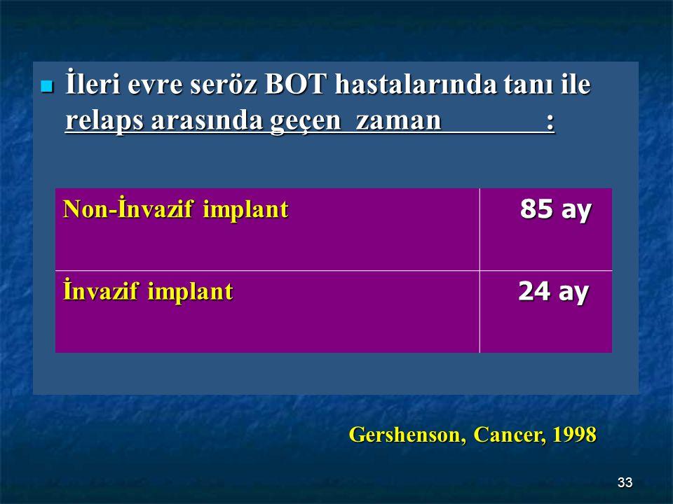 33 İleri evre seröz BOT hastalarında tanı ile relaps arasında geçen zaman : İleri evre seröz BOT hastalarında tanı ile relaps arasında geçen zaman : N