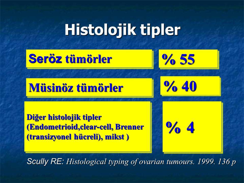 25 Prognoz & Stage STAGE I Seröz BOT: 988 stage I seröz BOT hasta 988 stage I seröz BOT hasta 7'si (%0.7) tümörden ölmüştür 7'si (%0.7) tümörden ölmüştür 146 stage I BOT'lu hasta ortalama 42.4 ay takip edilmiş ve hiçbirinde rekürrens görülmemiştir 146 stage I BOT'lu hasta ortalama 42.4 ay takip edilmiş ve hiçbirinde rekürrens görülmemiştir Tek başına cerrahi yeterlidir (Kür oranı ~ %100) Tek başına cerrahi yeterlidir (Kür oranı ~ %100) Barnhill DR, Journal of Clinical Oncology, 1995
