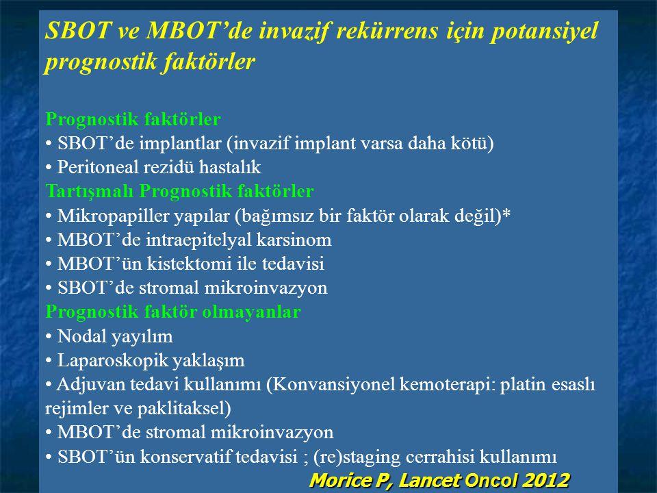 40 SBOT ve MBOT'de invazif rekürrens için potansiyel prognostik faktörler Prognostik faktörler SBOT'de implantlar (invazif implant varsa daha kötü) Pe