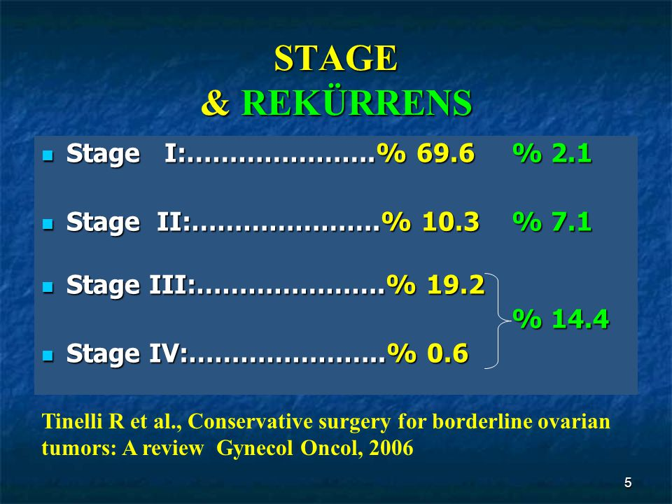 5 STAGE & REKÜRRENS Stage I:………………….% 69.6% 2.1 Stage I:………………….% 69.6% 2.1 Stage II:………………….% 10.3% 7.1 Stage II:………………….% 10.3% 7.1 Stage III:………………….% 19.2 Stage III:………………….% 19.2 % 14.4 % 14.4 Stage IV:…………………..% 0.6 Stage IV:…………………..% 0.6 Tinelli R et al., Conservative surgery for borderline ovarian tumors: A review Gynecol Oncol, 2006