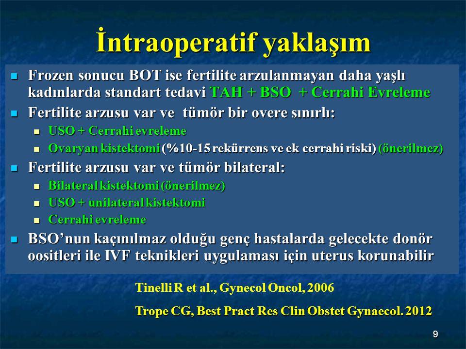 40 SBOT ve MBOT'de invazif rekürrens için potansiyel prognostik faktörler Prognostik faktörler SBOT'de implantlar (invazif implant varsa daha kötü) Peritoneal rezidü hastalık Tartışmalı Prognostik faktörler Mikropapiller yapılar (bağımsız bir faktör olarak değil)* MBOT'de intraepitelyal karsinom MBOT'ün kistektomi ile tedavisi SBOT'de stromal mikroinvazyon Prognostik faktör olmayanlar Nodal yayılım Laparoskopik yaklaşım Adjuvan tedavi kullanımı (Konvansiyonel kemoterapi: platin esaslı rejimler ve paklitaksel) MBOT'de stromal mikroinvazyon SBOT'ün konservatif tedavisi ; (re)staging cerrahisi kullanımı Morice P, Lancet Oncol 2012