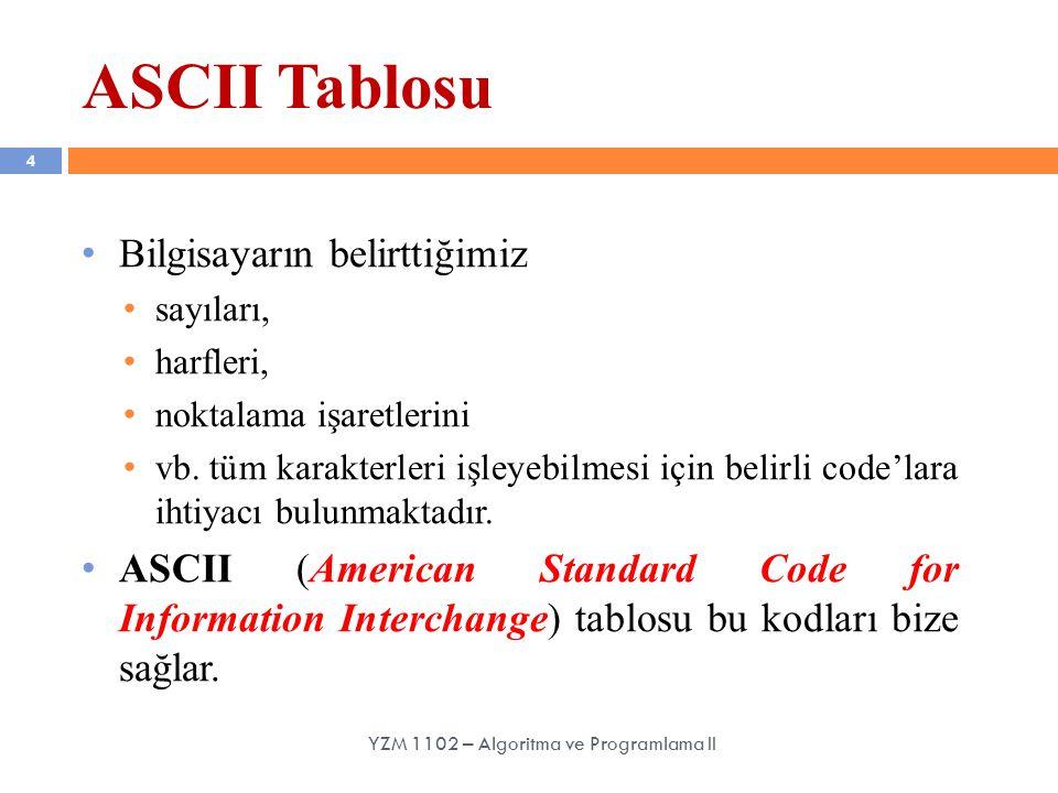 25 KAYNAKLAR N.Ercil Çağıltay ve ark., C DERSİ PROGRAMLAMAYA GİRİŞ, Ada Matbaacılık, ANKARA; 2009.