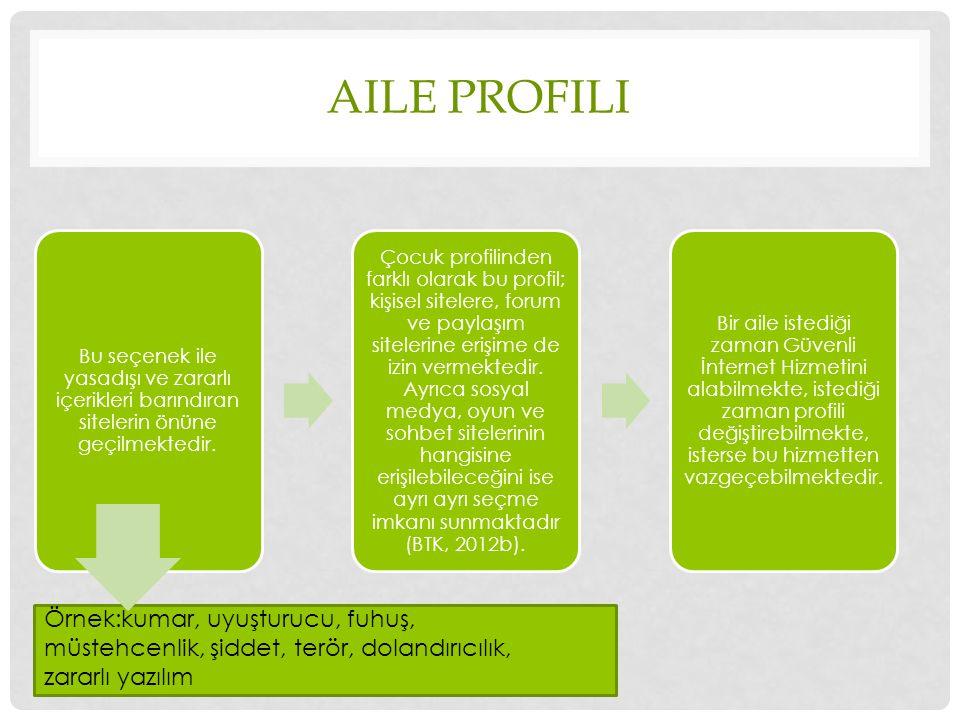 AILE PROFILI Bu seçenek ile yasadışı ve zararlı içerikleri barındıran sitelerin önüne geçilmektedir. Çocuk profilinden farklı olarak bu profil; kişise