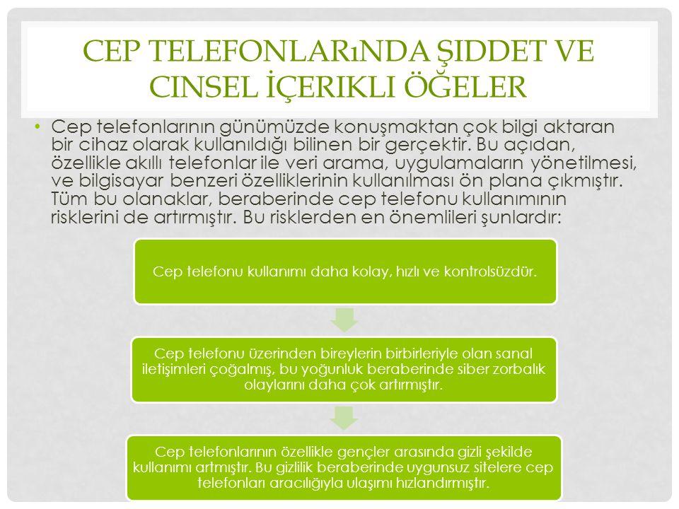 CEP TELEFONLARıNDA ŞIDDET VE CINSEL İÇERIKLI ÖĞELER Cep telefonlarının günümüzde konuşmaktan çok bilgi aktaran bir cihaz olarak kullanıldığı bilinen b