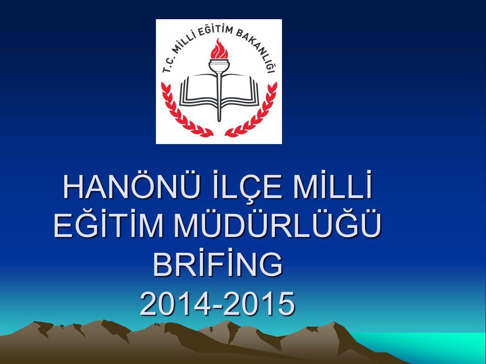 SOSYAL-SPORTİF-KÜLTÜREL FAALİYETLER  İlçe bünyesinde ve İlimizde gerçekleştirilen Futbol-Voleybol- Kros-Satranç yarışmalarına öğrenciler hazırlanarak katılım sağlanmıştır.