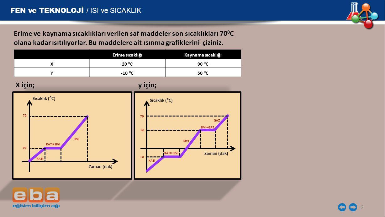 FEN ve TEKNOLOJİ / ISI ve SICAKLIK 7 Aşağıdaki ısınma grafiklerinden hangisi saf maddeye aittir.