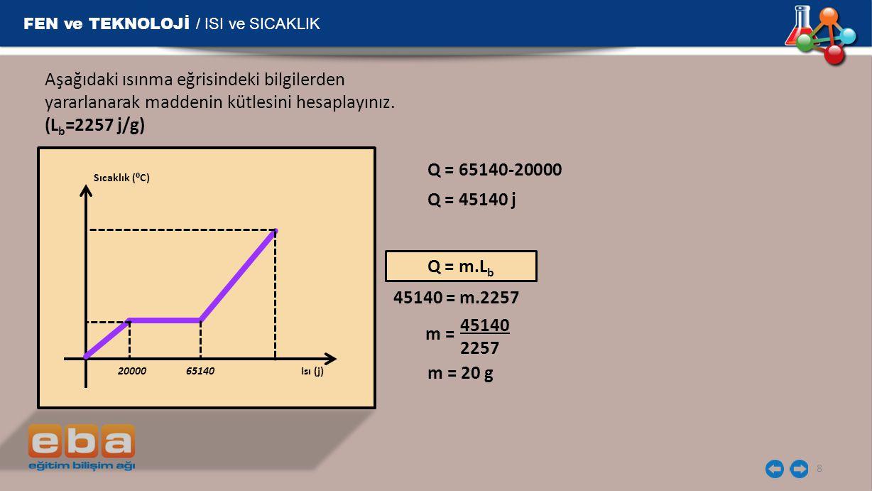FEN ve TEKNOLOJİ / ISI ve SICAKLIK 8 Aşağıdaki ısınma eğrisindeki bilgilerden yararlanarak maddenin kütlesini hesaplayınız. (L b =2257 j/g) Sıcaklık (
