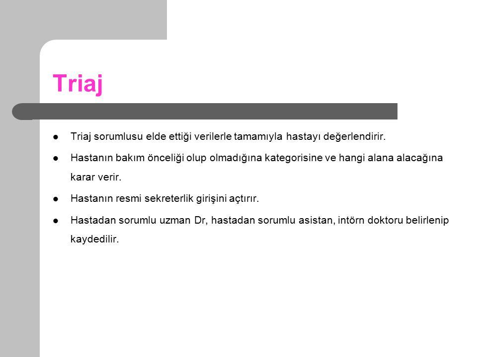 Triaj Triaj sorumlusu elde ettiği verilerle tamamıyla hastayı değerlendirir. Hastanın bakım önceliği olup olmadığına kategorisine ve hangi alana alaca