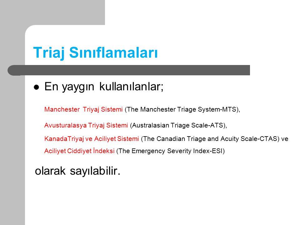 Triaj Sınıflamaları En yaygın kullanılanlar; Manchester Triyaj Sistemi (The Manchester Triage System-MTS), Avusturalasya Triyaj Sistemi (Australasian