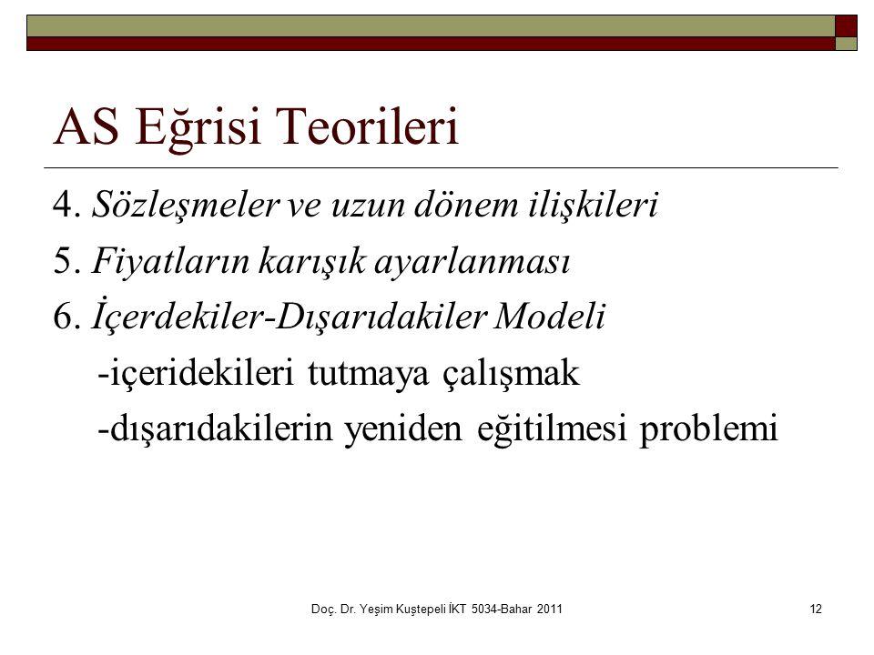 Doç.Dr. Yeşim Kuştepeli İKT 5034-Bahar 201112 AS Eğrisi Teorileri 4.