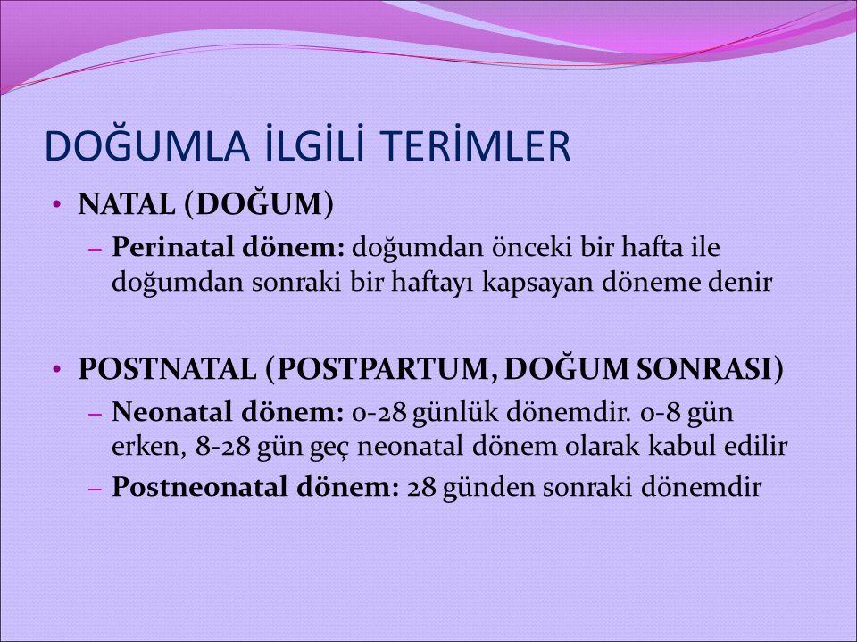 DOĞUMLA İLGİLİ TERİMLER NATAL (DOĞUM) – Perinatal dönem: doğumdan önceki bir hafta ile doğumdan sonraki bir haftayı kapsayan döneme denir POSTNATAL (P
