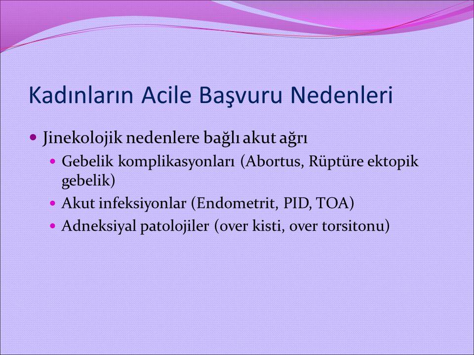 Kadınların Acile Başvuru Nedenleri Jinekolojik nedenlere bağlı akut ağrı Gebelik komplikasyonları (Abortus, Rüptüre ektopik gebelik) Akut infeksiyonla