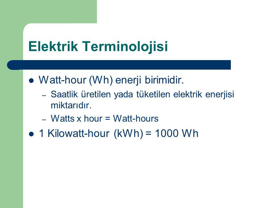 Elektrik Terminolojisi Watt-hour (Wh) enerji birimidir. – Saatlik üretilen yada tüketilen elektrik enerjisi miktarıdır. – Watts x hour = Watt-hours 1