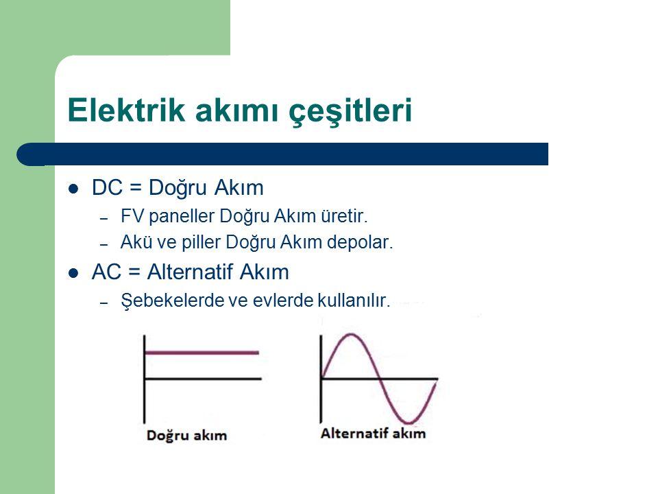 Elektrik akımı çeşitleri DC = Doğru Akım – FV paneller Doğru Akım üretir. – Akü ve piller Doğru Akım depolar. AC = Alternatif Akım – Şebekelerde ve ev