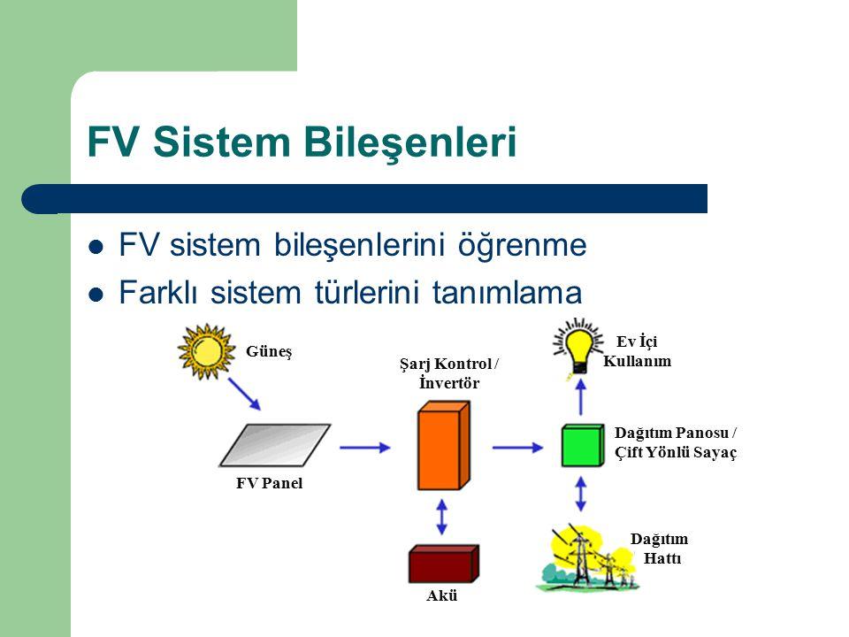 FV Sistem Bileşenleri FV sistem bileşenlerini öğrenme Farklı sistem türlerini tanımlama Güneş FV Panel Şarj Kontrol / İnvertör Akü Dağıtım Panosu / Çi