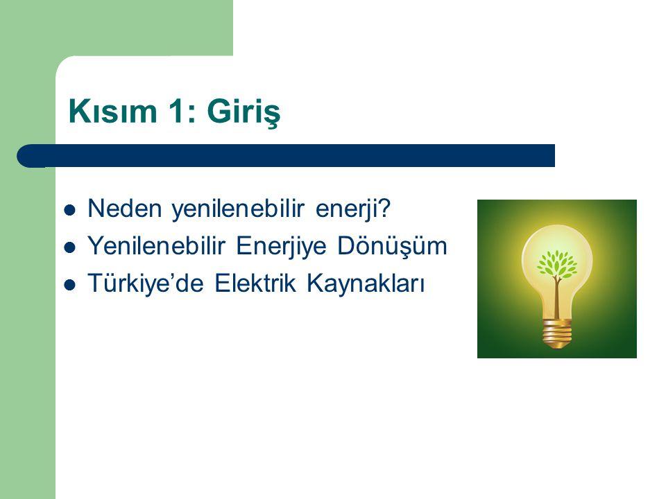 Kısım 1: Giriş Neden yenilenebilir enerji? Yenilenebilir Enerjiye Dönüşüm Türkiye'de Elektrik Kaynakları