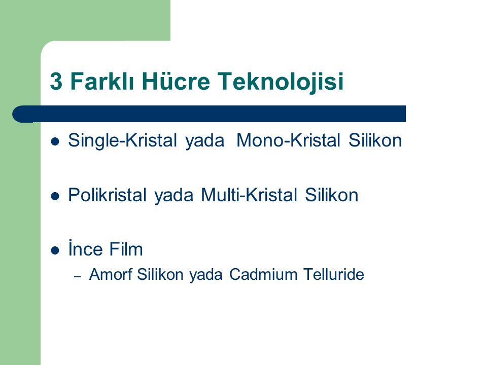 3 Farklı Hücre Teknolojisi Single-Kristal yada Mono-Kristal Silikon Polikristal yada Multi-Kristal Silikon İnce Film – Amorf Silikon yada Cadmium Tell
