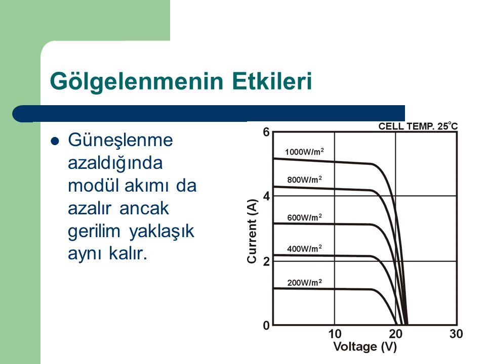 Gölgelenmenin Etkileri Güneşlenme azaldığında modül akımı da azalır ancak gerilim yaklaşık aynı kalır.