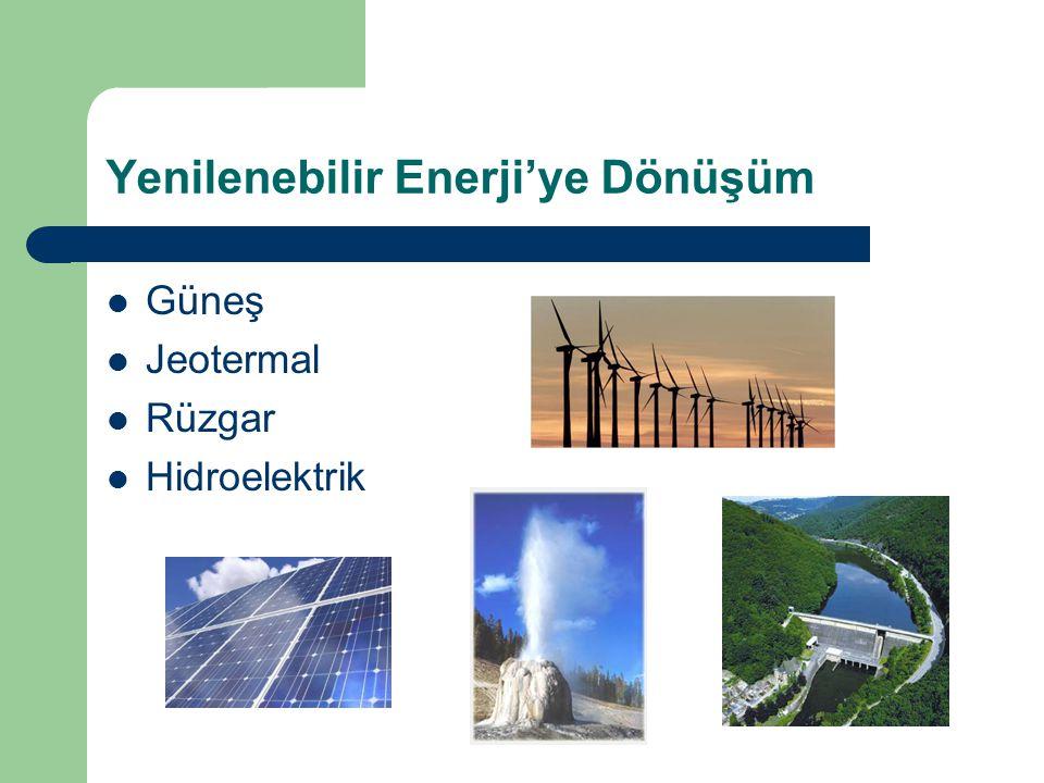 Yenilenebilir Enerji'ye Dönüşüm Güneş Jeotermal Rüzgar Hidroelektrik
