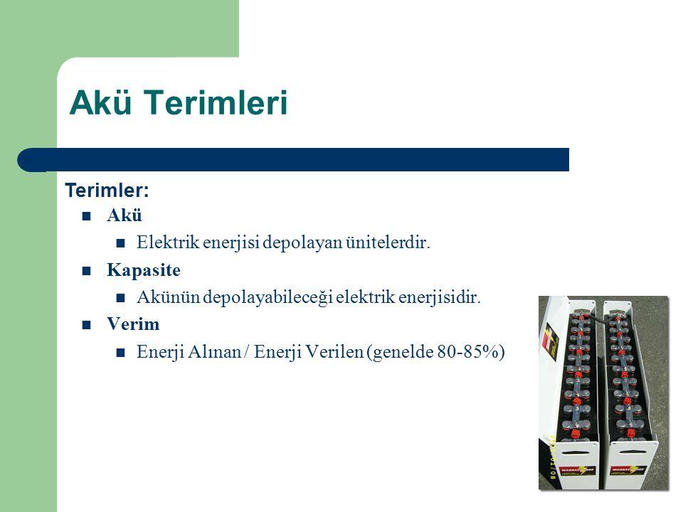 Akü Terimleri n Akü n Elektrik enerjisi depolayan ünitelerdir. n Kapasite n Akünün depolayabileceği elektrik enerjisidir. n Verim n Enerji Alınan / En