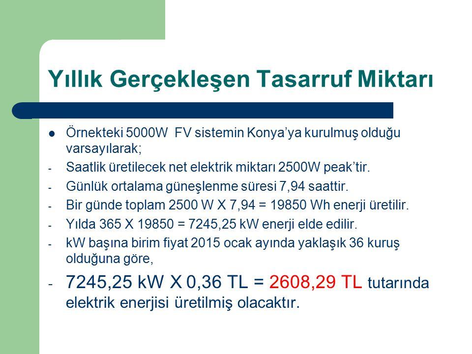 Yıllık Gerçekleşen Tasarruf Miktarı Örnekteki 5000W FV sistemin Konya'ya kurulmuş olduğu varsayılarak; - Saatlik üretilecek net elektrik miktarı 2500W