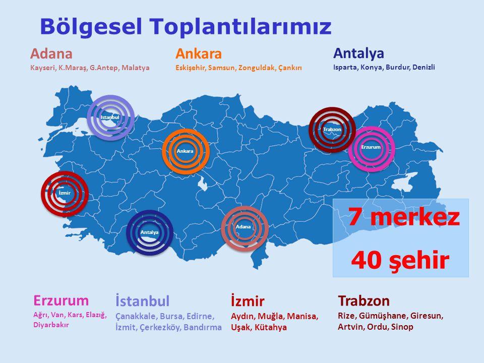 Bölgesel Toplantılarımız Ankara Eskişehir, Samsun, Zonguldak, Çankırı Erzurum Ağrı, Van, Kars, Elazığ, Diyarbakır Antalya Isparta, Konya, Burdur, Deni
