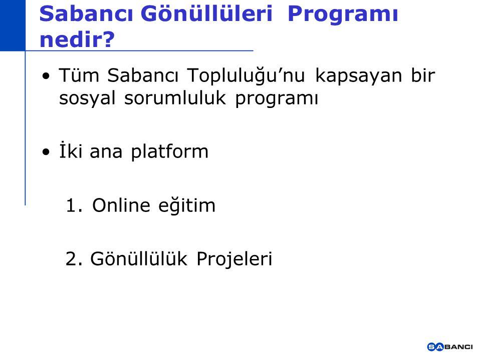Sabancı Gönüllüleri Programı nedir? Tüm Sabancı Topluluğu'nu kapsayan bir sosyal sorumluluk programı İki ana platform 1.Online eğitim 2. Gönüllülük Pr
