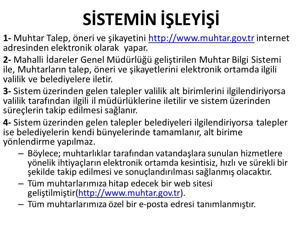 1- Muhtar Talep, öneri ve şikayetini http://www.muhtar.gov.tr internet adresinden elektronik olarak yapar.http://www.muhtar.gov.tr 2- Mahalli İdareler