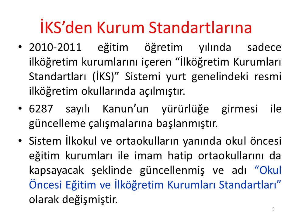 """İKS'den Kurum Standartlarına 2010-2011 eğitim öğretim yılında sadece ilköğretim kurumlarını içeren """"İlköğretim Kurumları Standartları (İKS)"""" Sistemi y"""